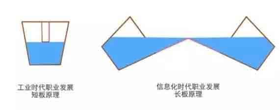 """""""十九大""""之后!中国即将发生的46个重大变化,不可不知道!!"""